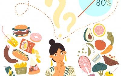 Διατροφική Τελειότητα : Μύθος και Πραγματικότητα